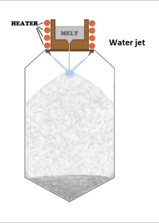 A molten metal atomizer chamber